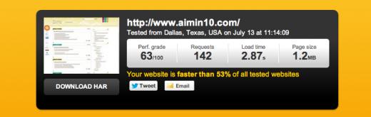 サイト表示速度